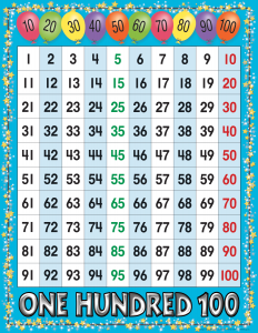 learning numbers, learning counting, hundreds chart, counting table, number chart, number table, number chart 1 100, 1 100 chart, number chart to 100, 100 chart, maths number chart, 100 chart printable, hundreds table, 1 100 chart, 100 table,