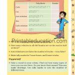 Class 5 five Chart worksheet c