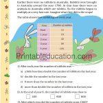 Class 5 five Chart worksheet h