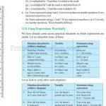 Class six 6 algebra worksheets n