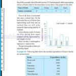 Class six 6 data handling worksheets q