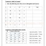 Grade 3 third worksheet for number even odd