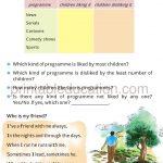 Grade four 4 Smart charts worksheet c